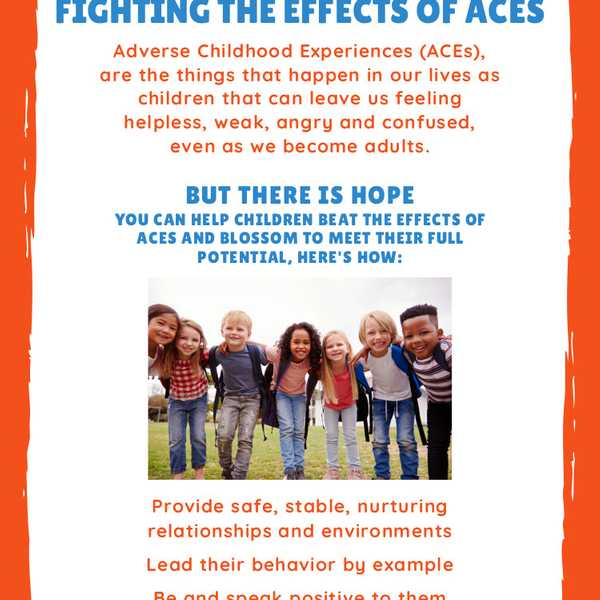 Raising Resilience Fighting ACEs